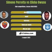 Simone Perrotta vs Elisha Owusu h2h player stats