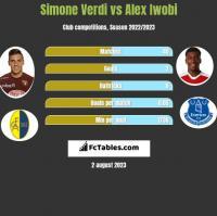 Simone Verdi vs Alex Iwobi h2h player stats