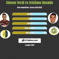 Simone Verdi vs Cristiano Ronaldo h2h player stats