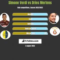 Simone Verdi vs Dries Mertens h2h player stats