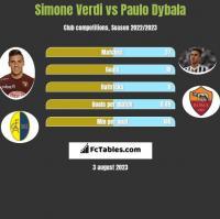 Simone Verdi vs Paulo Dybala h2h player stats