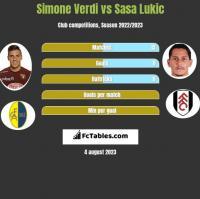 Simone Verdi vs Sasa Lukic h2h player stats