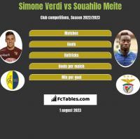 Simone Verdi vs Souahilo Meite h2h player stats