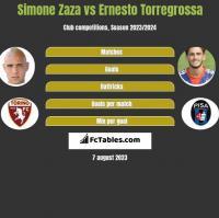 Simone Zaza vs Ernesto Torregrossa h2h player stats