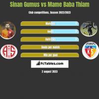 Sinan Gumus vs Mame Baba Thiam h2h player stats