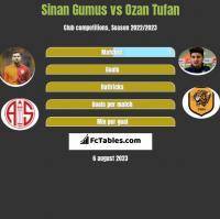 Sinan Gumus vs Ozan Tufan h2h player stats