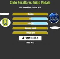 Sixto Peralta vs Guido Vadala h2h player stats