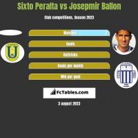 Sixto Peralta vs Josepmir Ballon h2h player stats