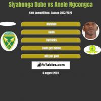 Siyabonga Dube vs Anele Ngcongca h2h player stats