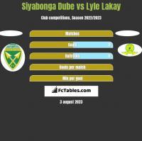 Siyabonga Dube vs Lyle Lakay h2h player stats