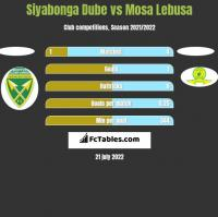 Siyabonga Dube vs Mosa Lebusa h2h player stats