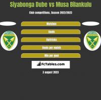 Siyabonga Dube vs Musa Bilankulu h2h player stats