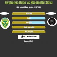 Siyabonga Dube vs Nkosinathi Sibisi h2h player stats