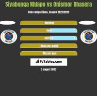 Siyabonga Nhlapo vs Onismor Bhasera h2h player stats