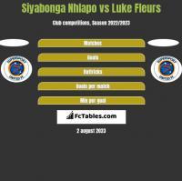Siyabonga Nhlapo vs Luke Fleurs h2h player stats