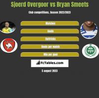 Sjoerd Overgoor vs Bryan Smeets h2h player stats