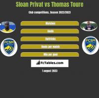 Sloan Privat vs Thomas Toure h2h player stats