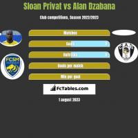 Sloan Privat vs Alan Dzabana h2h player stats