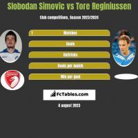 Slobodan Simovic vs Tore Reginiussen h2h player stats