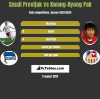 Smail Prevljak vs Kwang-Ryong Pak h2h player stats