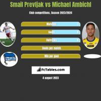 Smail Prevljak vs Michael Ambichl h2h player stats