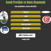 Smail Prevljak vs Nana Ampomah h2h player stats
