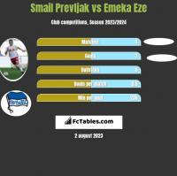 Smail Prevljak vs Emeka Eze h2h player stats