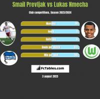 Smail Prevljak vs Lukas Nmecha h2h player stats
