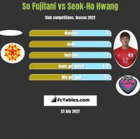 So Fujitani vs Seok-Ho Hwang h2h player stats