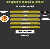 So Fujitani vs Thomas Vermaelen h2h player stats