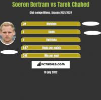 Soeren Bertram vs Tarek Chahed h2h player stats
