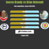 Soeren Brandy vs Brian Behrendt h2h player stats