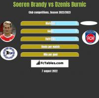 Soeren Brandy vs Dzenis Burnic h2h player stats