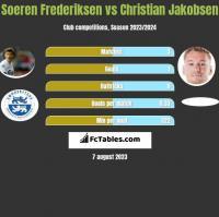 Soeren Frederiksen vs Christian Jakobsen h2h player stats