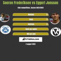 Soeren Frederiksen vs Eggert Jonsson h2h player stats