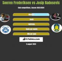Soeren Frederiksen vs Josip Radosevic h2h player stats