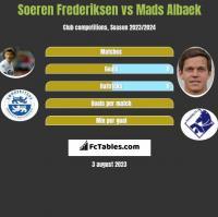 Soeren Frederiksen vs Mads Albaek h2h player stats