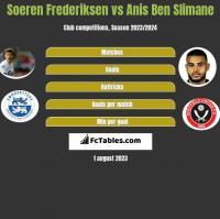 Soeren Frederiksen vs Anis Ben Slimane h2h player stats