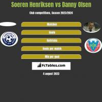 Soeren Henriksen vs Danny Olsen h2h player stats