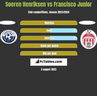 Soeren Henriksen vs Francisco Junior h2h player stats