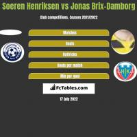 Soeren Henriksen vs Jonas Brix-Damborg h2h player stats