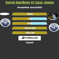 Soeren Henriksen vs Lucas Jensen h2h player stats
