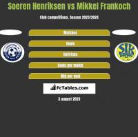 Soeren Henriksen vs Mikkel Frankoch h2h player stats