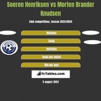 Soeren Henriksen vs Morten Brander Knudsen h2h player stats