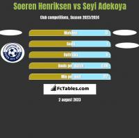 Soeren Henriksen vs Seyi Adekoya h2h player stats