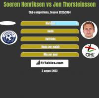 Soeren Henriksen vs Jon Thorsteinsson h2h player stats
