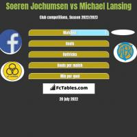 Soeren Jochumsen vs Michael Lansing h2h player stats