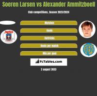 Soeren Larsen vs Alexander Ammitzboell h2h player stats