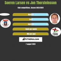Soeren Larsen vs Jon Thorsteinsson h2h player stats