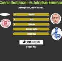 Soeren Reddemann vs Sebastian Neumann h2h player stats
